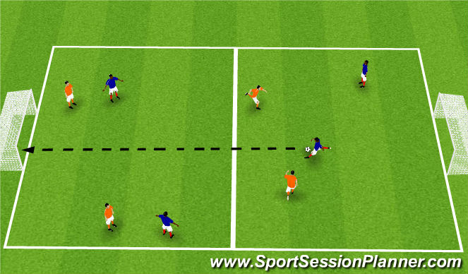 Football/Soccer Session Plan Drill (Colour): 4v4-half way line