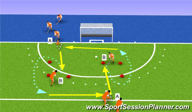 Hockey Session Plan Drill (Colour): turnaway forehand