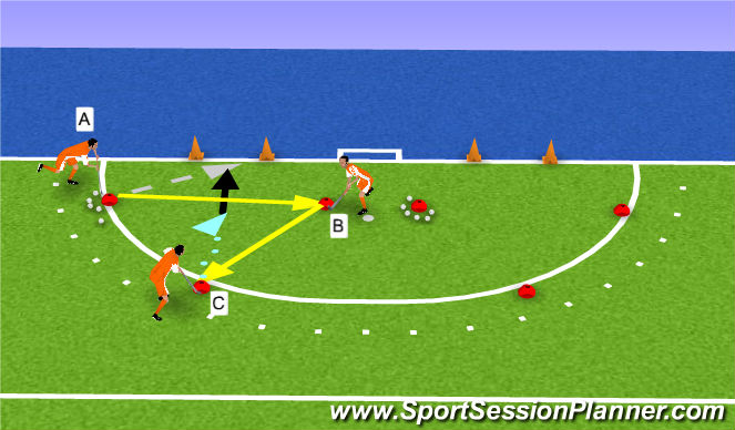 Hockey Session Plan Drill (Colour): aiming