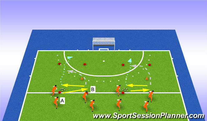 Hockey Session Plan Drill (Colour): 1v1 forehand tackles