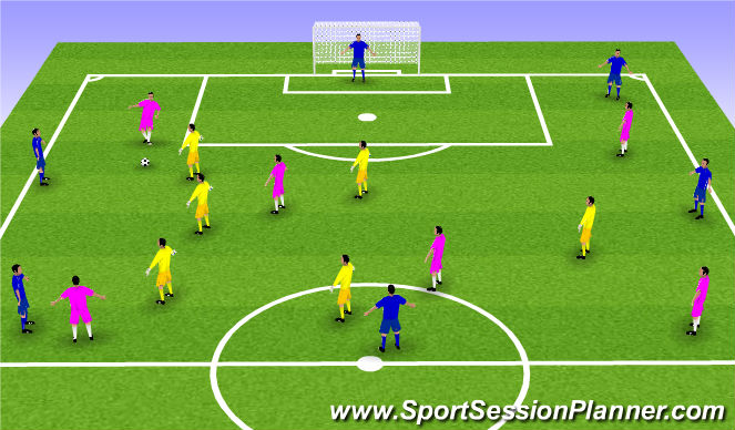 Football/Soccer Session Plan Drill (Colour): Exercise II