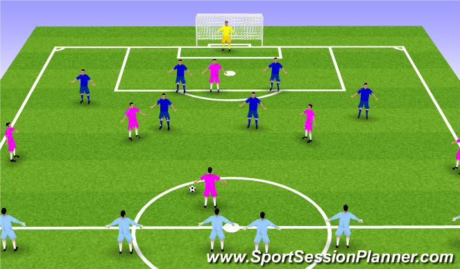 Football/Soccer Session Plan Drill (Colour): Exercise III