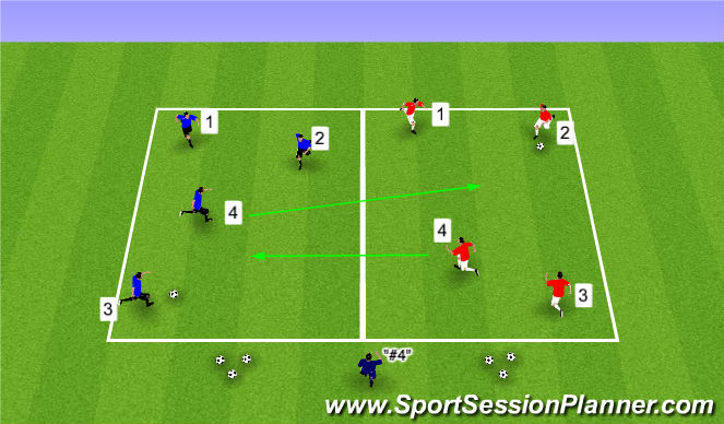 Football/Soccer Session Plan Drill (Colour): Warm-Up: 3v1 Swap Over