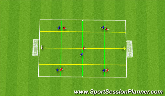 Football/Soccer Session Plan Drill (Colour): Receiving Lines/Vertical Channels