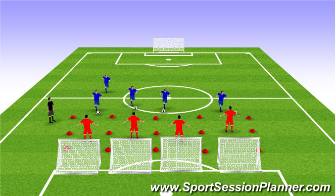 Football/Soccer Session Plan Drill (Colour): Stage 2: Goal & Opposition