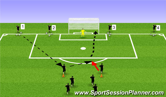 Football/Soccer Session Plan Drill (Colour): Numbered shooting outside of box