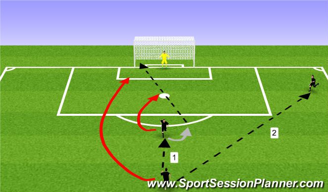 Football/Soccer Session Plan Drill (Colour): Shot then C and F