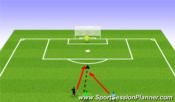 Football/Soccer Session Plan Drill (Colour): Breakaway to goal