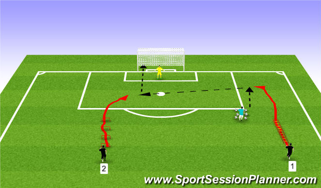 Football/Soccer Session Plan Drill (Colour): Cross and Finish with S.A.Q