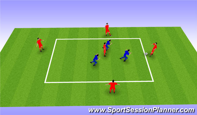 Football/Soccer Session Plan Drill (Colour): 5v3 defending