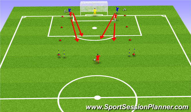 Football/Soccer Session Plan Drill (Colour): 3v2 to goal