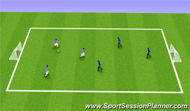 Football/Soccer Session Plan Drill (Colour): Small-side 3vs3/4vs4