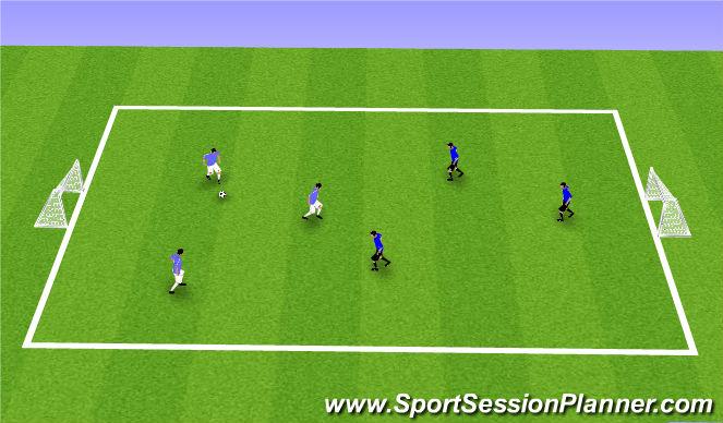 Football/Soccer Session Plan Drill (Colour): Small-side 3vs3/4vs4
