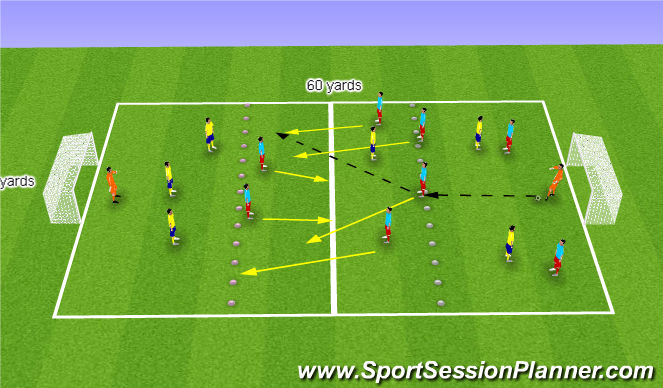 Football/Soccer Session Plan Drill (Colour): (YDP) Counter-attacking from deep 1