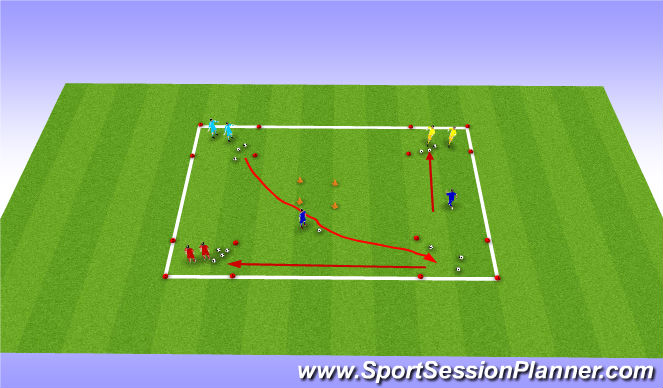 Football/Soccer Session Plan Drill (Colour): find the balls