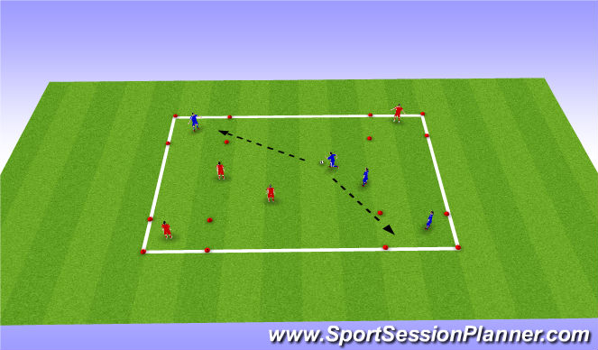 Football/Soccer Session Plan Drill (Colour): Find a pass