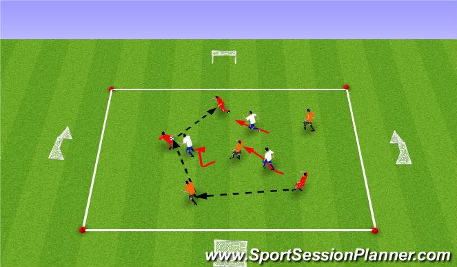 Football/Soccer Session Plan Drill (Colour): Upphitun 2
