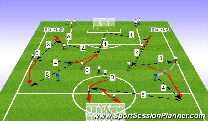 Football/Soccer Session Plan Drill (Colour): Aðalþáttur 1