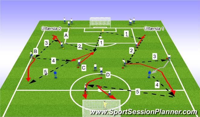 Football/Soccer Session Plan Drill (Colour): Aðalþáttur 1