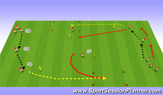Football/Soccer Session Plan Drill (Colour): Ball Striking Skill