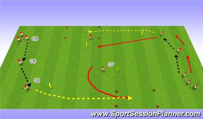 Football/Soccer Session Plan Drill (Colour): Ball Striking Skill