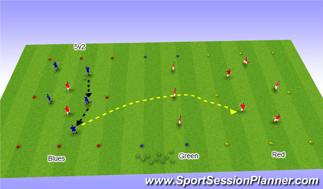 Football/Soccer Session Plan Drill (Colour): Over