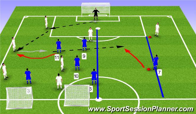 Football/Soccer Session Plan Drill (Colour): SSG - 7v5 Pressing