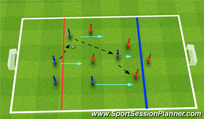 Football/Soccer Session Plan Drill (Colour): SSG With Restriction