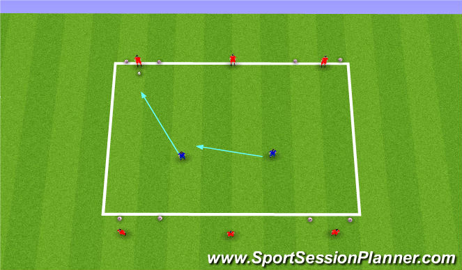 Football/Soccer Session Plan Drill (Colour): Defending 3v2's Progression Multi-Directional