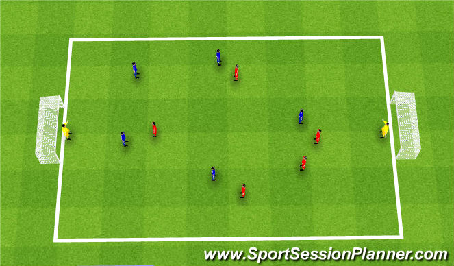 Football/Soccer Session Plan Drill (Colour): 5v5