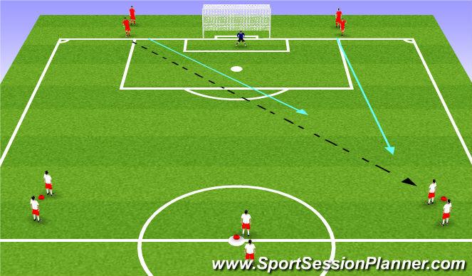Football/Soccer Session Plan Drill (Colour): 3v2 Defending