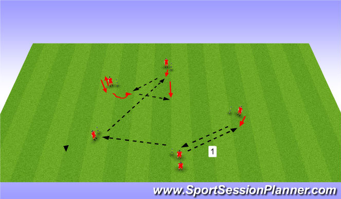 Football/Soccer Session Plan Drill (Colour): Passing (Attacking)