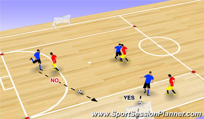Futsal Session Plan Drill (Colour): 1. Point Blank 3v3