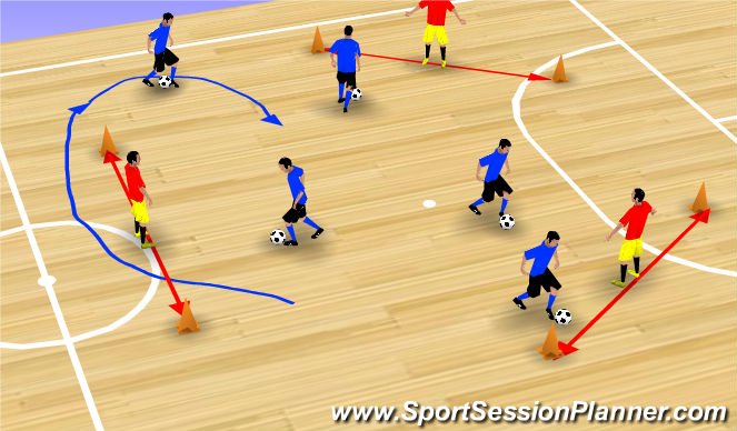 Futsal Session Plan Drill (Colour): 2. Breakout