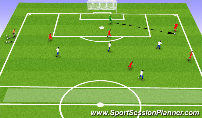 Football/Soccer Session Plan Drill (Colour): Aðalþáttur 2