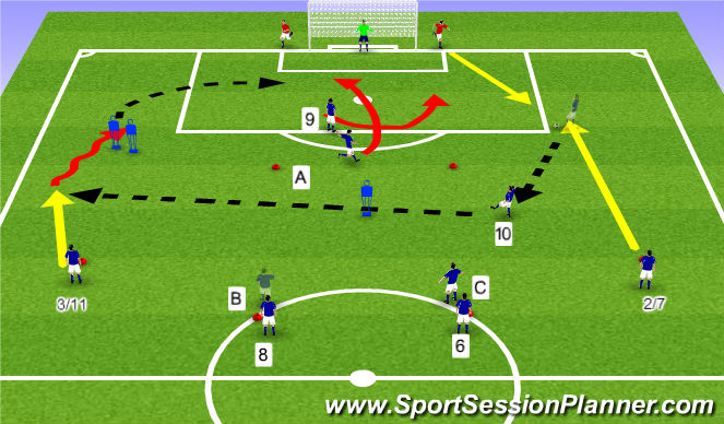 Football/Soccer Session Plan Drill (Colour): 3 man combination w/SPOA