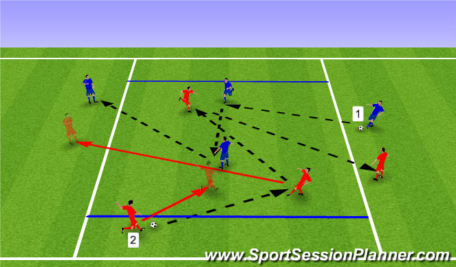 Football/Soccer Session Plan Drill (Colour): Practice 1 - warm-up