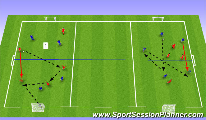 Football/Soccer Session Plan Drill (Colour): Conditioned SSG  #2  (Getting Forward)