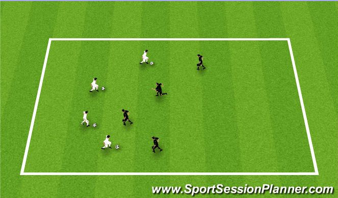Football/Soccer Session Plan Drill (Colour): Defending Fundamentals