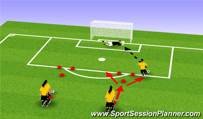 Football/Soccer Session Plan Drill (Colour): Finishing on the Dribble
