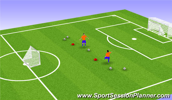 Football/Soccer Session Plan Drill (Colour): Ball Exchange 1  v 1 Shooting
