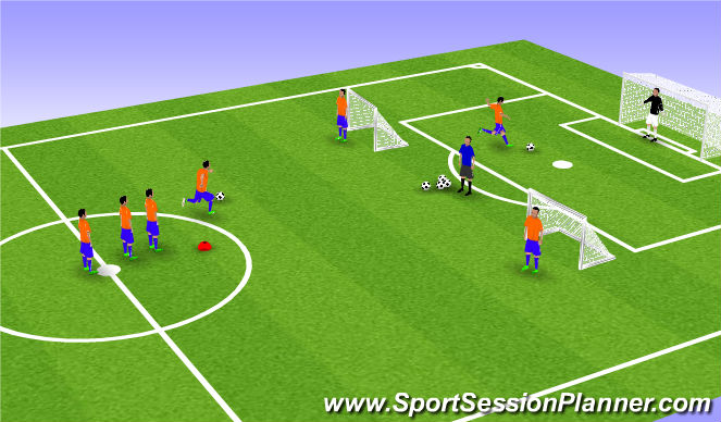 Football/Soccer Session Plan Drill (Colour): Chelsea Shooting Drill