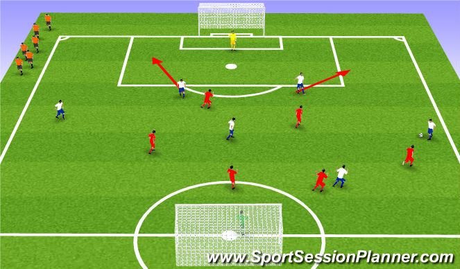 Football/Soccer Session Plan Drill (Colour): Aðalþáttur 3
