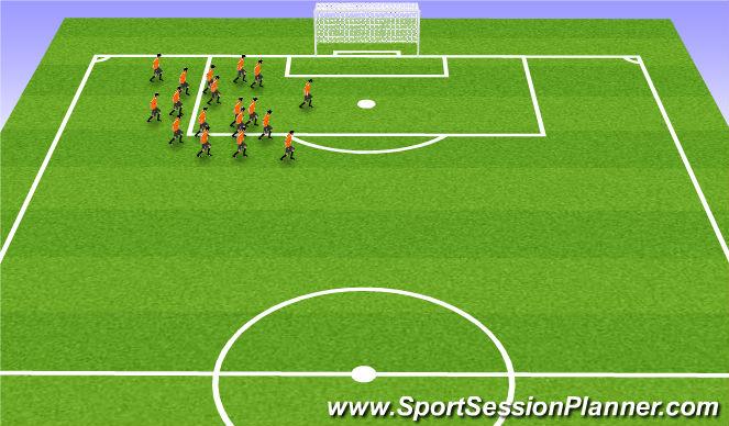 Football/Soccer Session Plan Drill (Colour): Niðurlag
