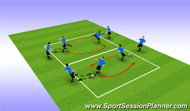 Football/Soccer Session Plan Drill (Colour): Technical Dynamic