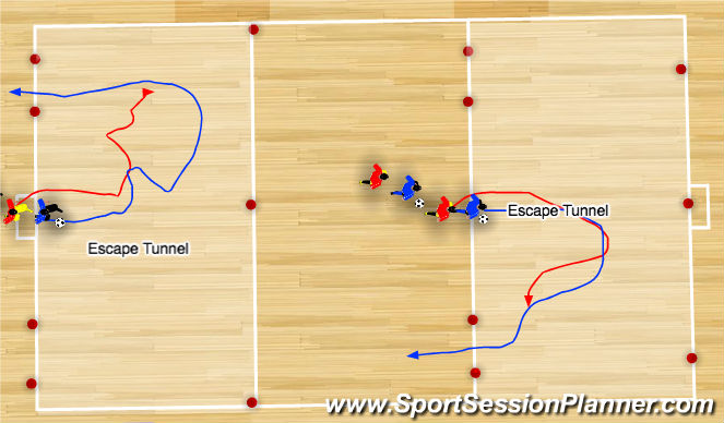 Futsal Session Plan Drill (Colour): 3. Escape Tunnel