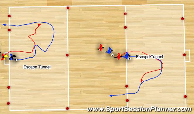 Futsal Session Plan Drill (Colour): 3. Escape Tunnel