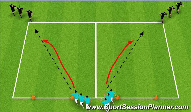 Football/Soccer Session Plan Drill (Colour): 1 v 1 to gate (2v2)