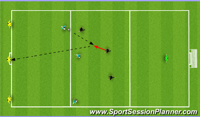 Football/Soccer Session Plan Drill (Colour): Wave Practice with defending