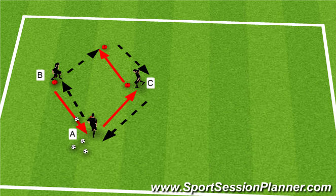 Football/Soccer Session Plan Drill (Colour): Warmup-Pass & Move
